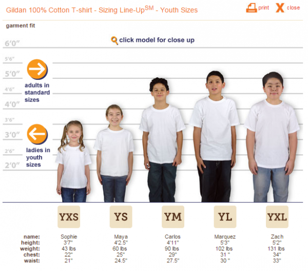 Youth Alpha sizes (S-M-L), Boys The Youth Alpha-size System (S, M, L - small, medium, large) is used world wide. Together with the US size system (age) and the EUR size system (height), it is the most used youth clothing size system internationally.