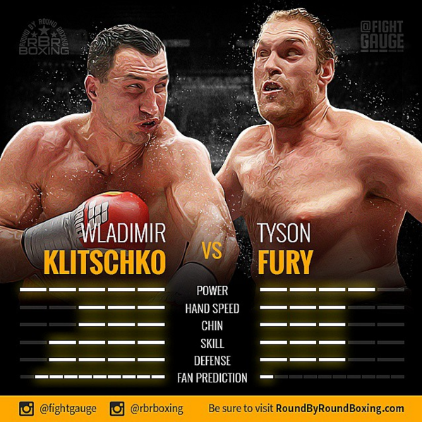 tyson fury upcoming fights