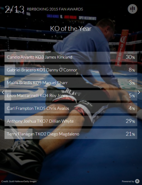 KO of the Year - Fan Awards