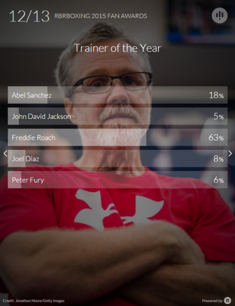 Trainer of the Year - Fan Awards