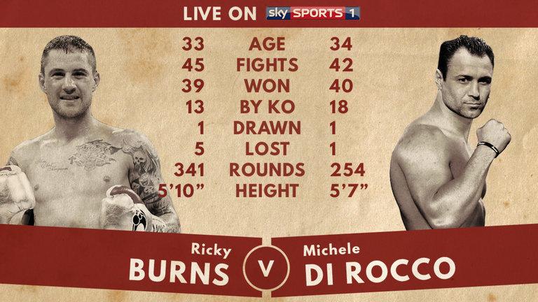 http://e0.365dm.com/16/05/16-9/20/ricky-burns-boxing-michele-di-rocco_3472031.jpg?20160524084935