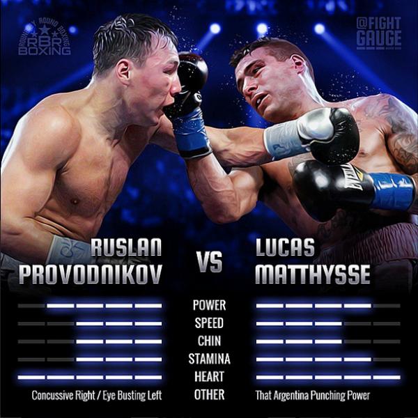 Fight Gauge - Matthysse vs. Provodnikov