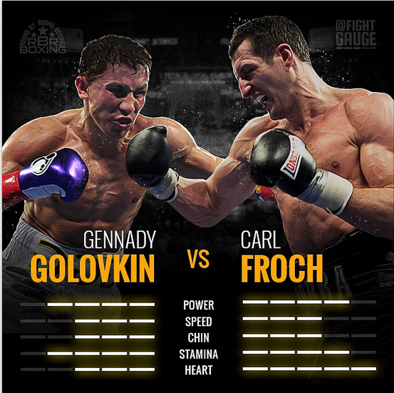 Froch Golovkin Fight Gauge Edit