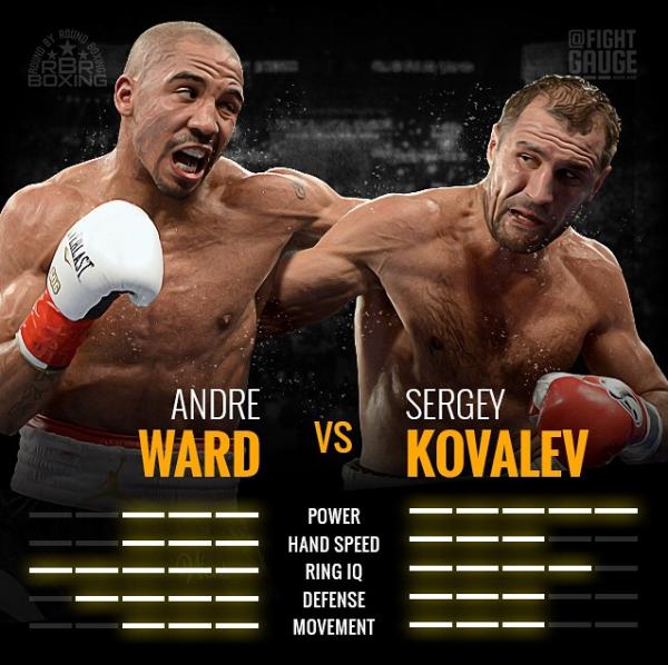 Sergey Kovalev Vs Andre Ward