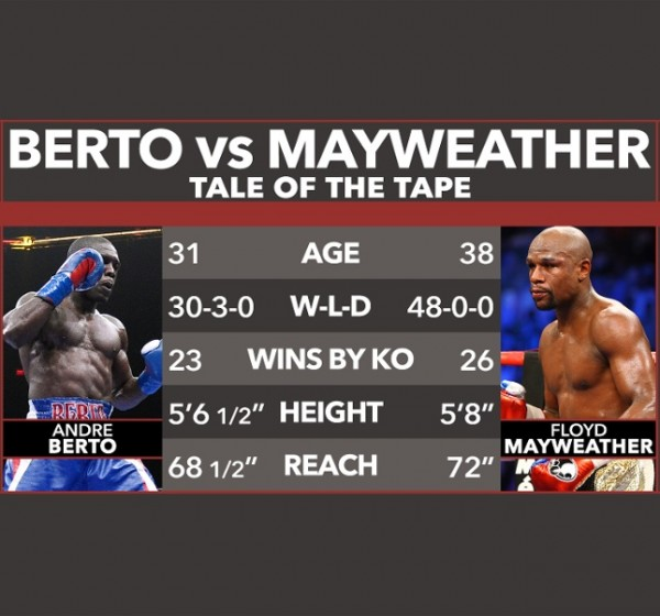 Andre_Berto_Floyd_Mayweather_Tale_of_the_Tape_lhwfckc6_wcwhobh0