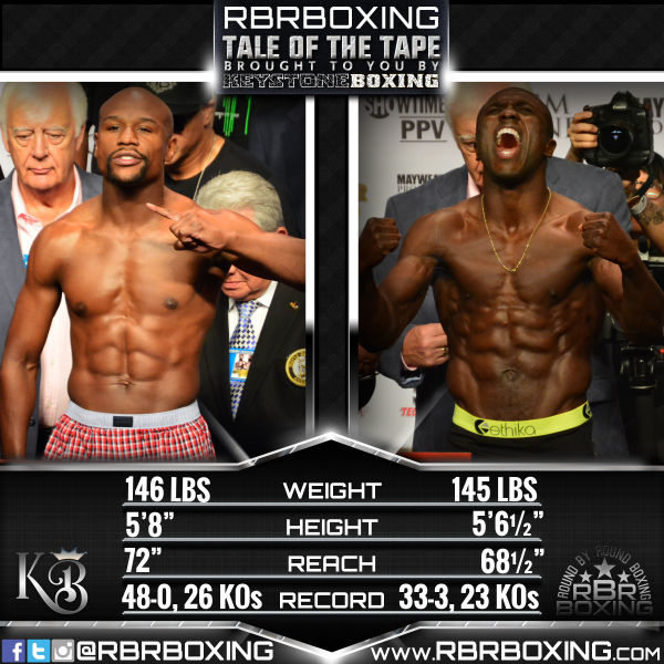 Mayweather - Berto - RBRBoxing Tale of the Tape