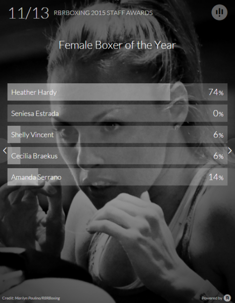 Female Fighter of the Year