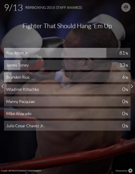 Fighter That Should Hang Em Up