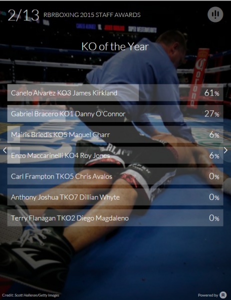 KO of the Year