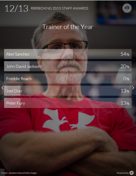 Trainer of the Year