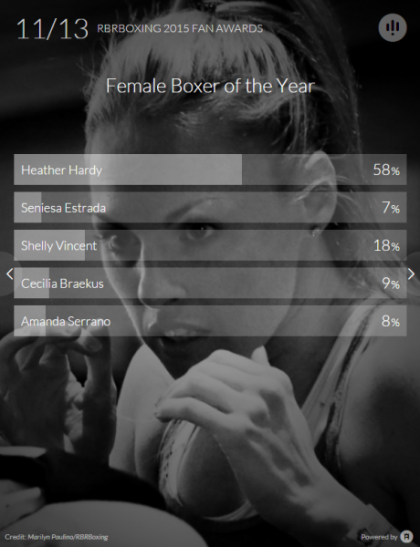 Female Boxer of the Year - Fan Awards