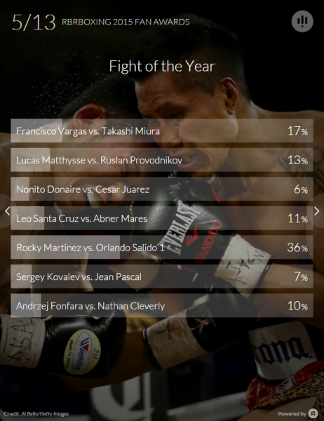 Fight of the Year - Fan Awards