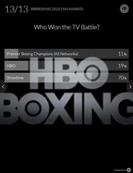 TV Battler - Fan Awards