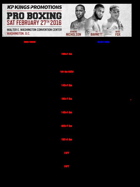 Kings Boxing BOUTSHEET 2016-02-27-1