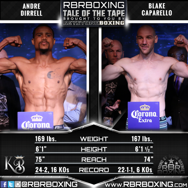 Andre Dirrell Tale of the Tape