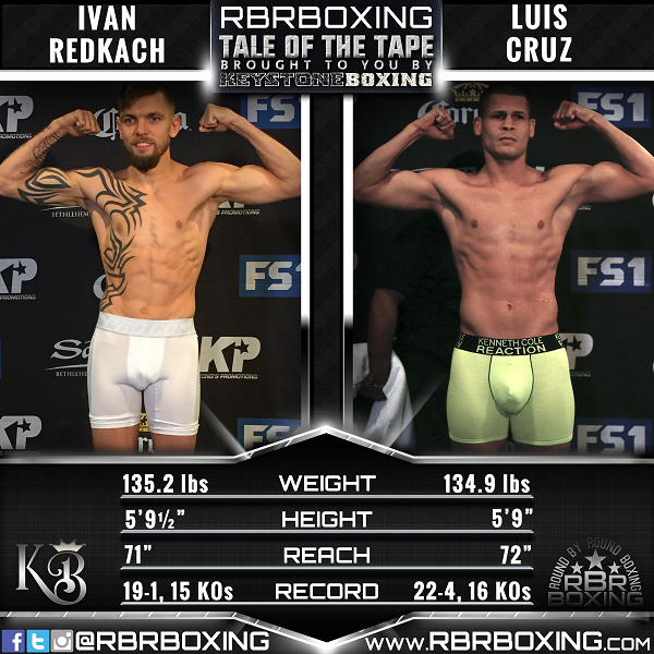 RBRBoxing Tale of the Tape