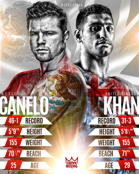 Canelo Khan Tale of the Tape - Crown Boxing