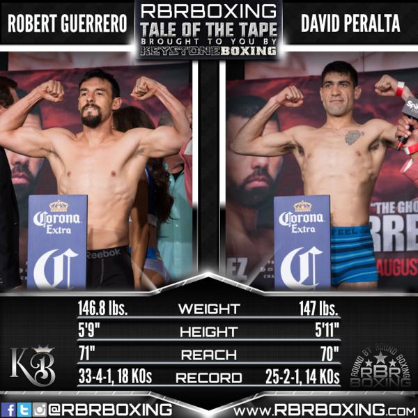 Guerrero vs. Peralta Weigh in