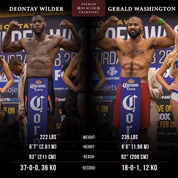 Wilder vs. Washingotn