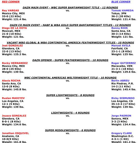 Vargas vs. Kameda Weights